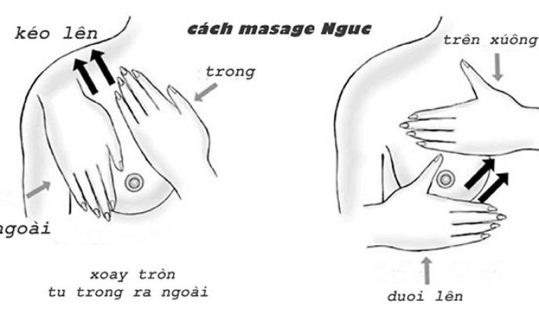 Cách massage ngực theo chiều kim đồng hồ